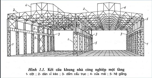 Thiết kế nhà thép có cầu trục